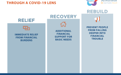 Funders COVID-19 Emergency Response Group for Arkansas